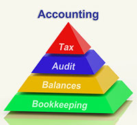 Accounting Structure